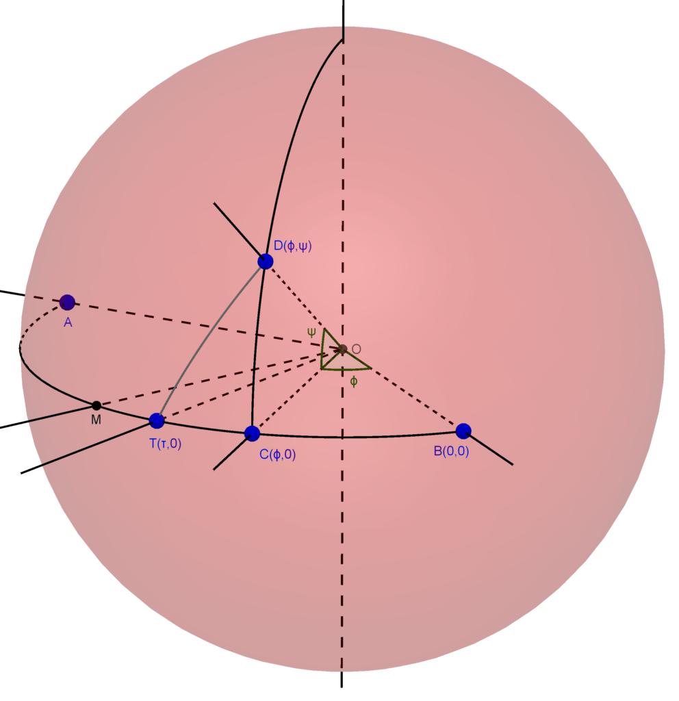 intercept_sphere2