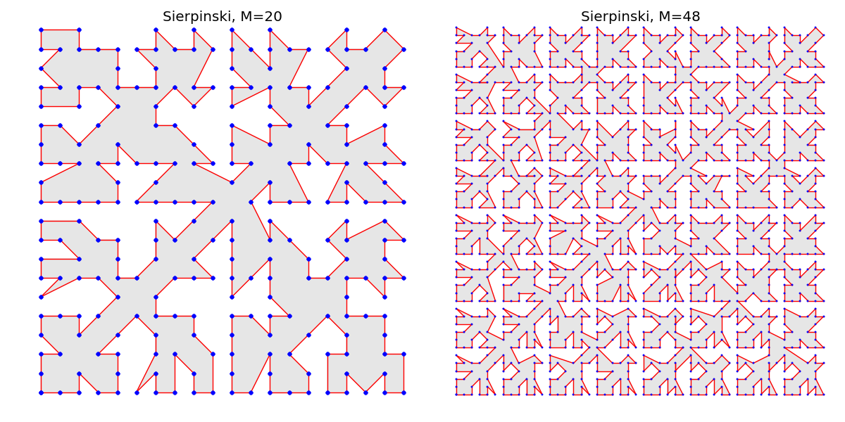 pokemon_sierpinski_paths