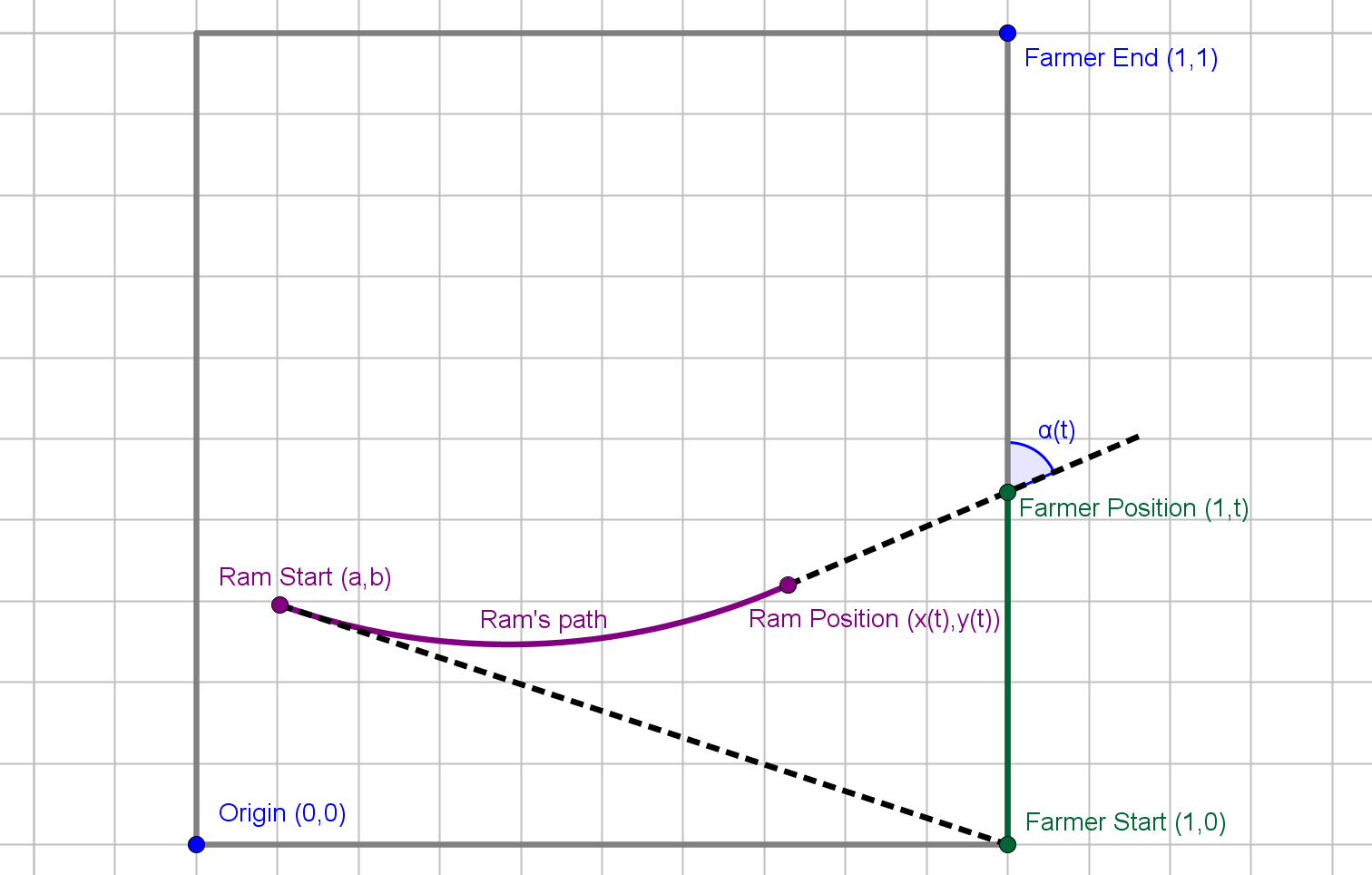 ram_diagram2