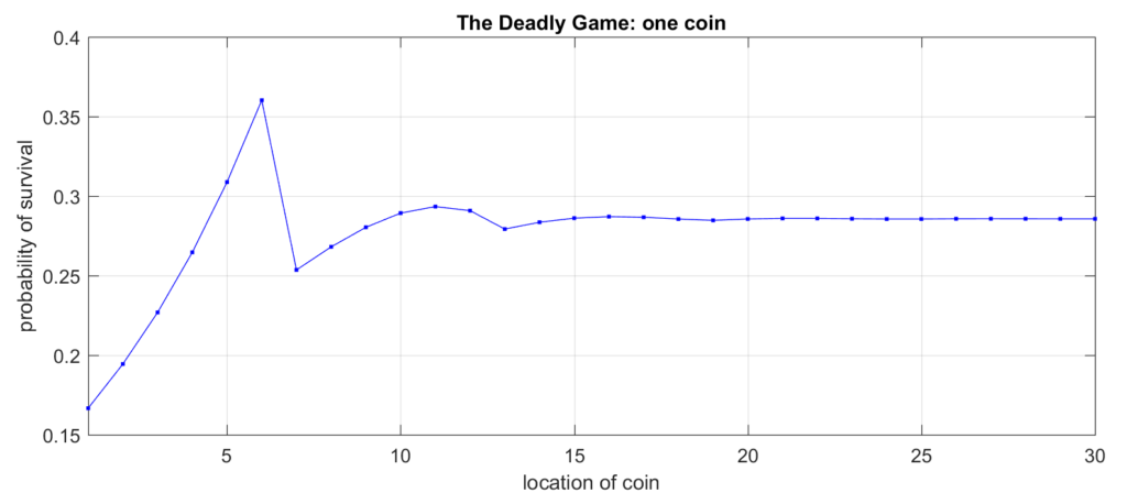 deadly_game_1
