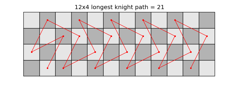 nonintersecting_rect_path