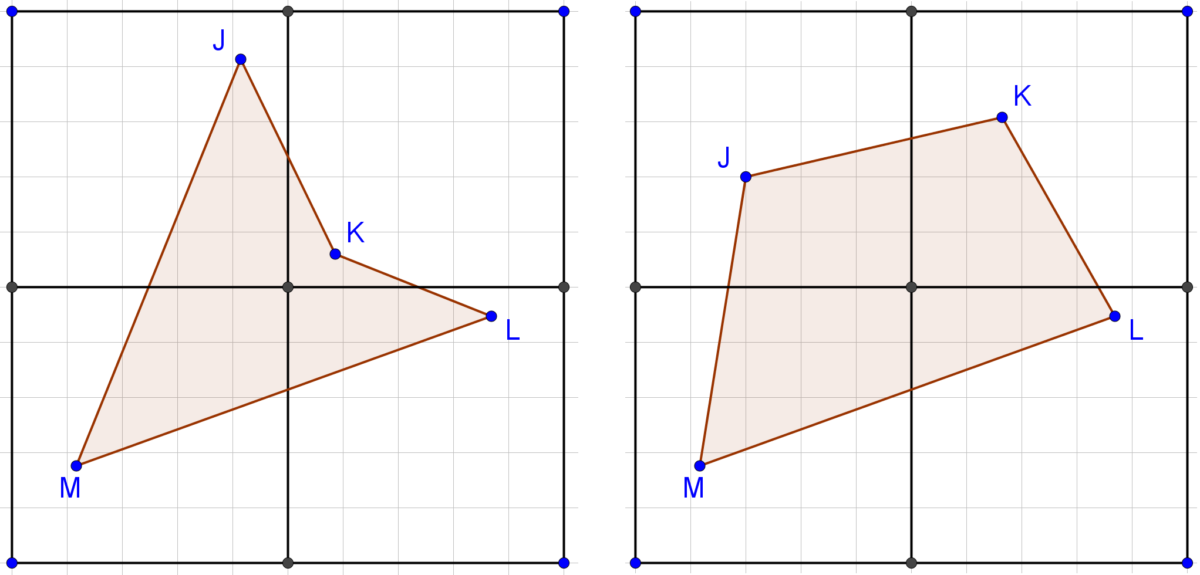 Convex ranches