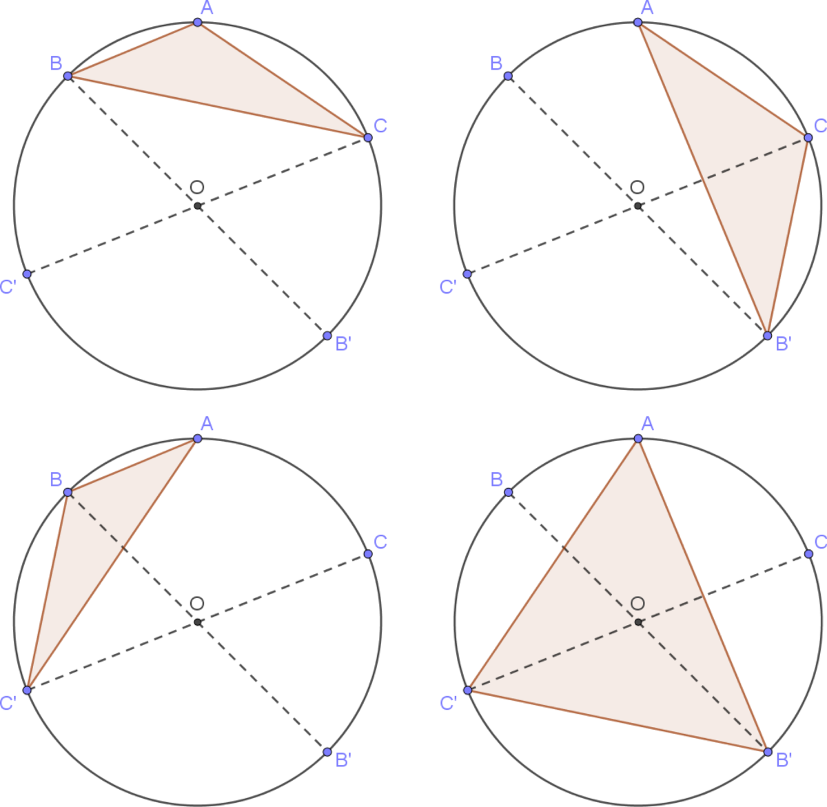 Inscribed triangles and tetrahedra